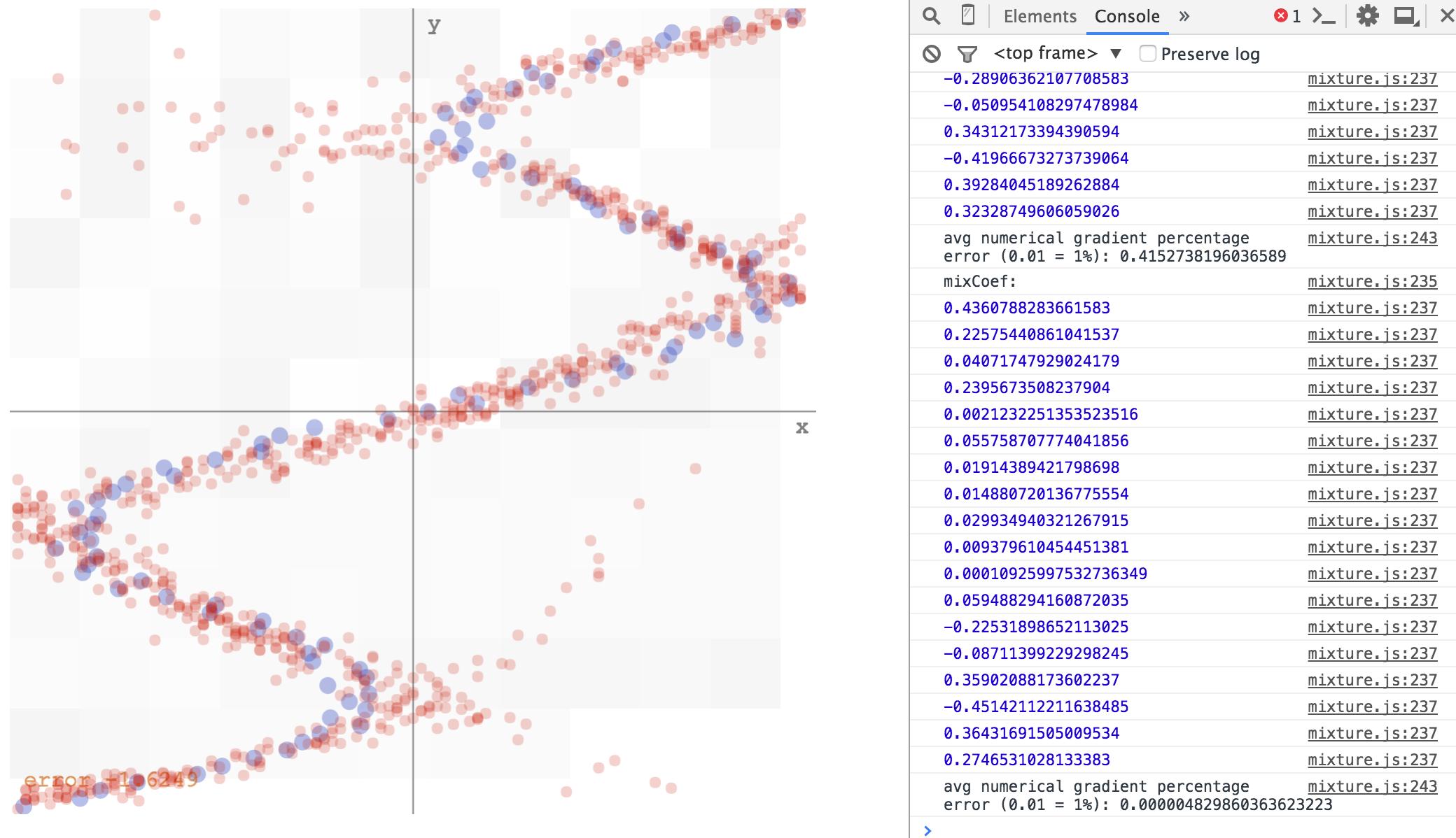 Mixture Density Networks